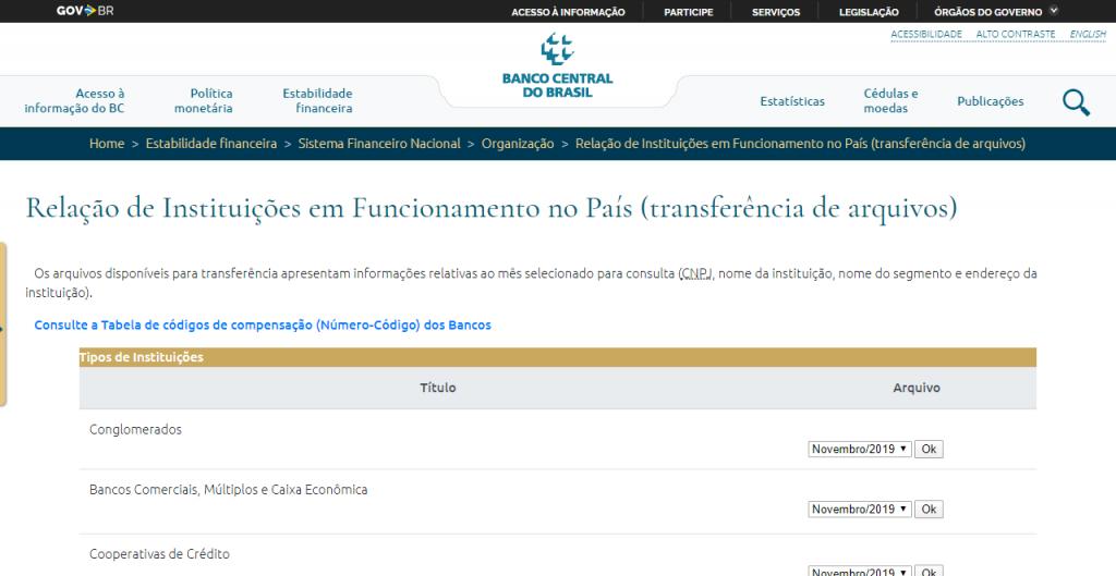 Banco Central do Brasil: Instituições bancárias permitidas